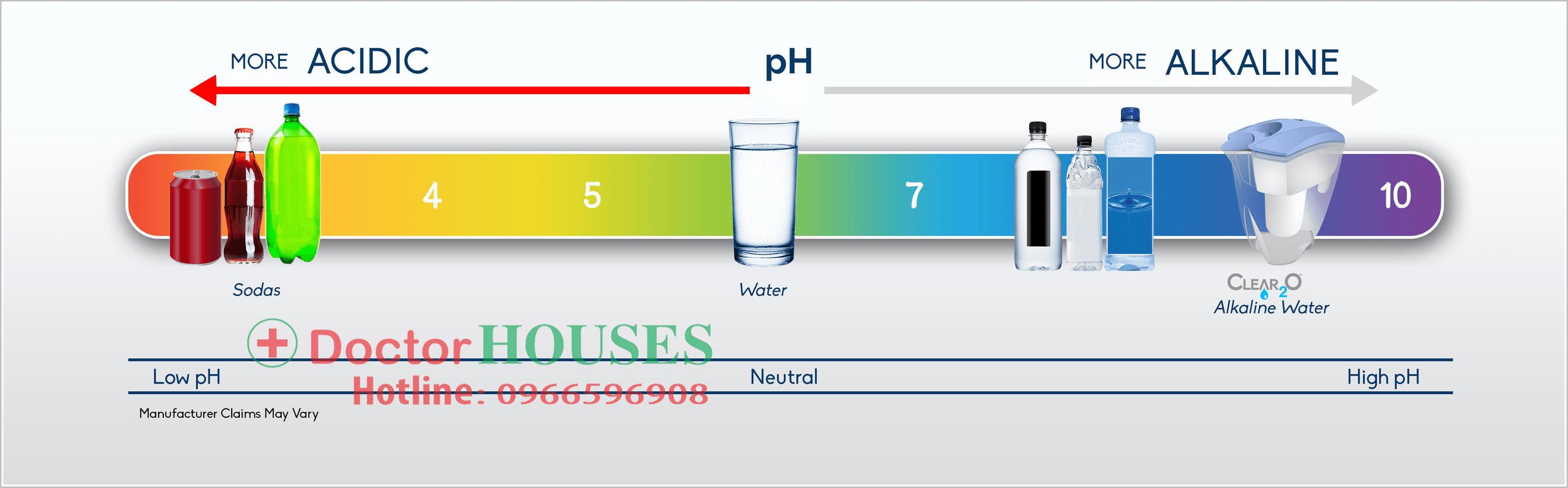 Nồng độ PH là gì? chỉ số PH ảnh hưởng tới sức khỏe như thế nào?