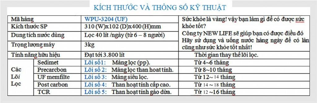 thong-so
