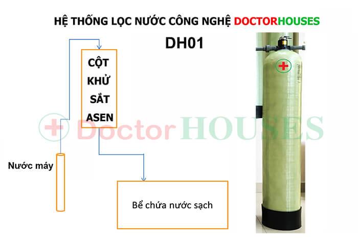 Thiết bị lọc nước máy sinh hoạt gia đình DH01