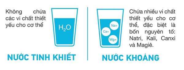 Cơ thể sẽ thiếu vi chất nếu sử dụng nước tinh khiết thường xuyên