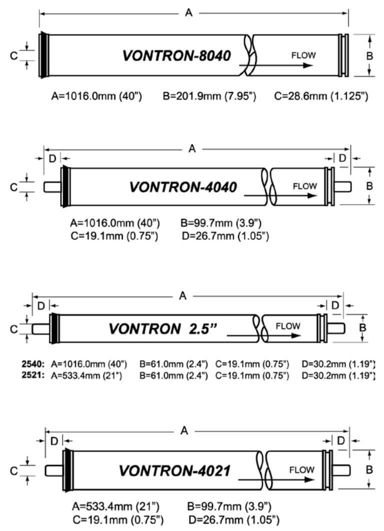 Vontron-LP21-4021