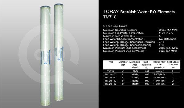 mang-loc-torayTm710