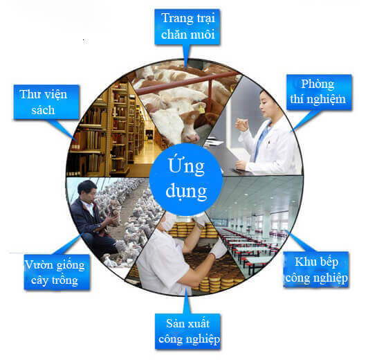 ung-dung-cua-may-ozone-cong-nghiep